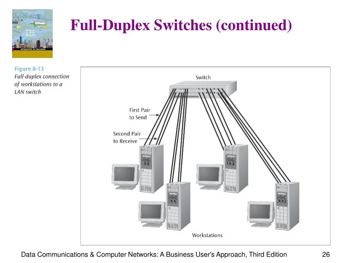 Full-Duplex Switches (continued)