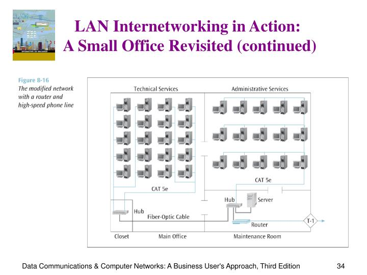 LAN Internetworking in Action: