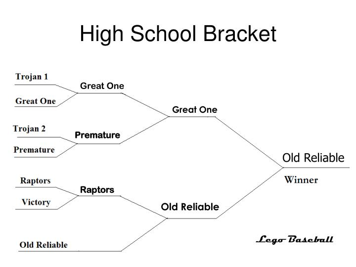High School Bracket