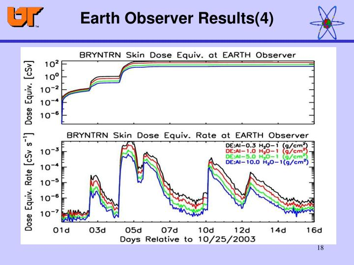 Earth Observer Results(4)