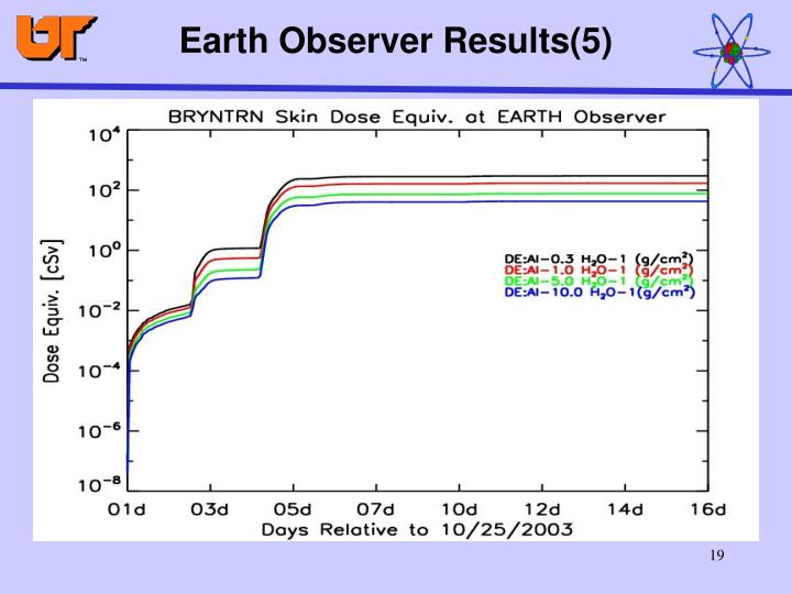Earth Observer Results(5)
