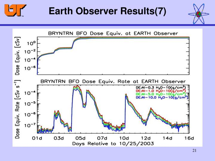 Earth Observer Results(7)