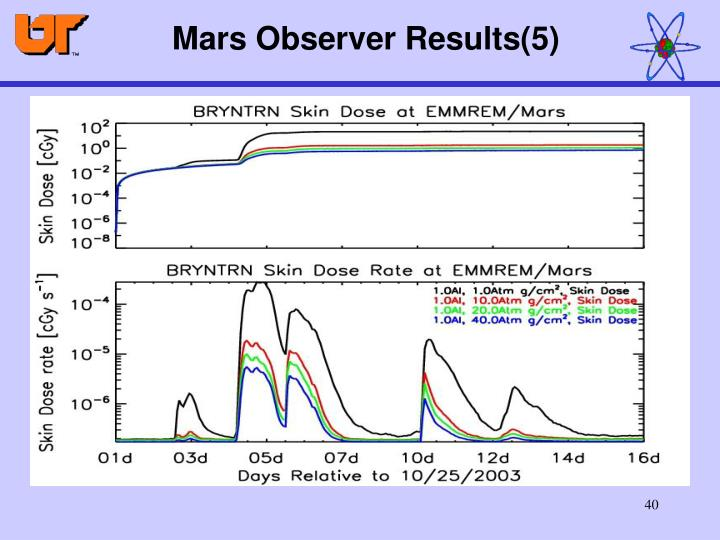 Mars Observer Results(5)
