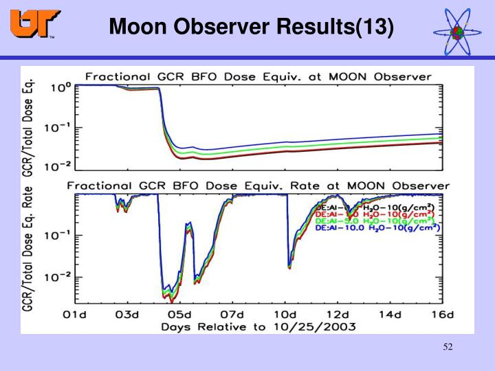 Moon Observer Results(13)