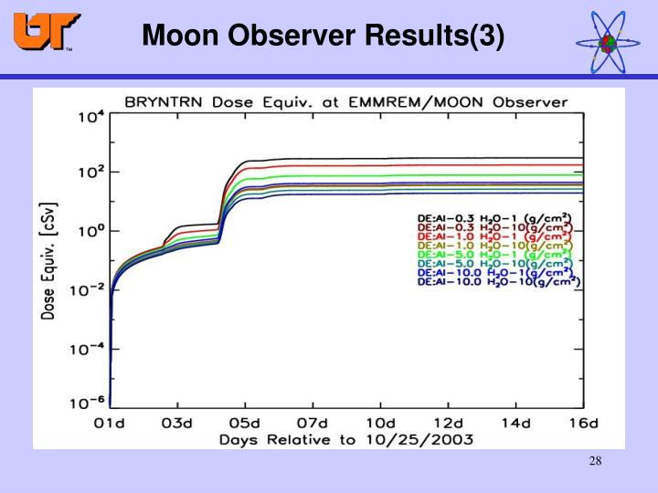 Moon Observer Results(3)