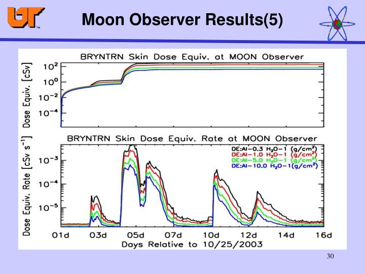 Moon Observer Results(5)