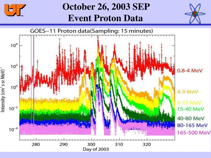 October 26, 2003 SEP