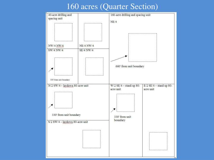 160 acres (Quarter Section)