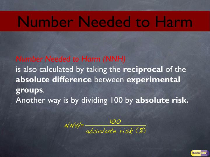 Number Needed to Harm