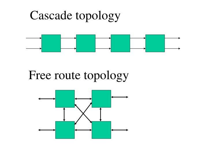 Cascade topology