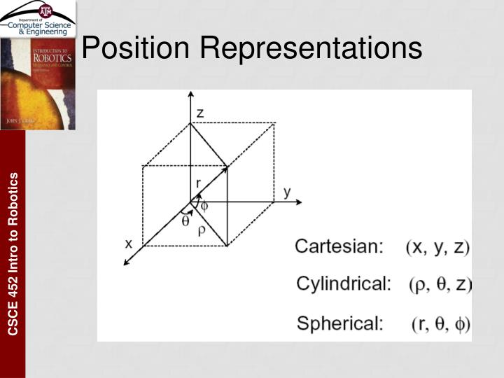 Position Representations