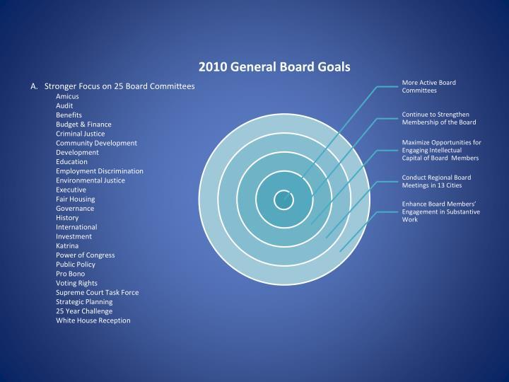 2010 General Board Goals