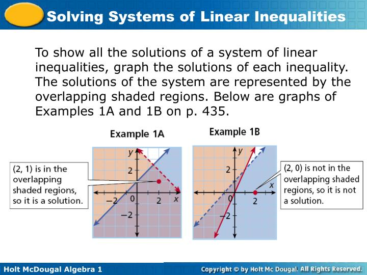 To show all the solutions of a system of linear inequalities, graph the solutions of each inequality. The solutions of the system are represented by the overlapping shaded regions. Below are graphs of Examples 1A and 1B on p. 435.