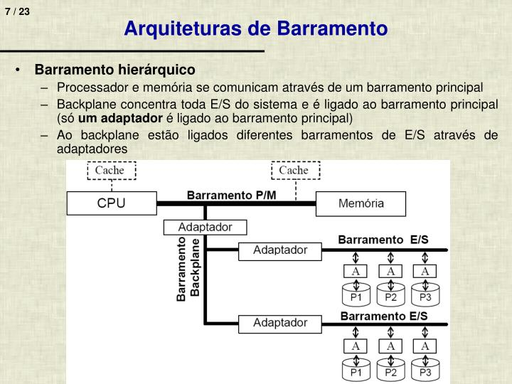 Arquiteturas de Barramento