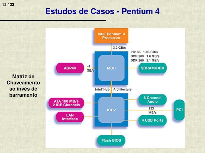 Estudos de Casos - Pentium 4