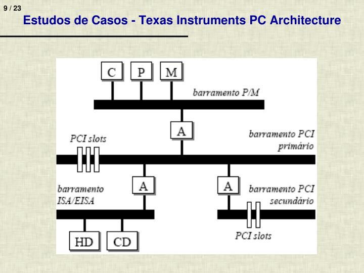 Estudos de Casos - Texas