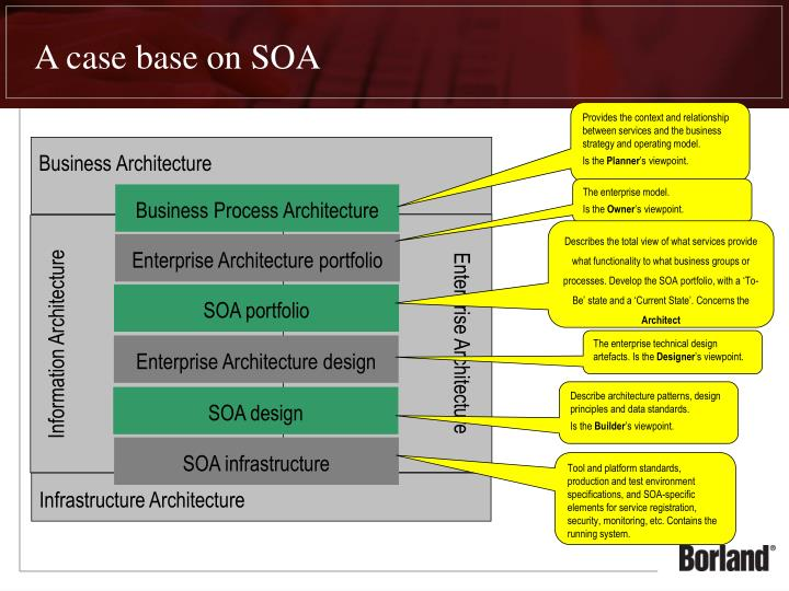 A case base on SOA