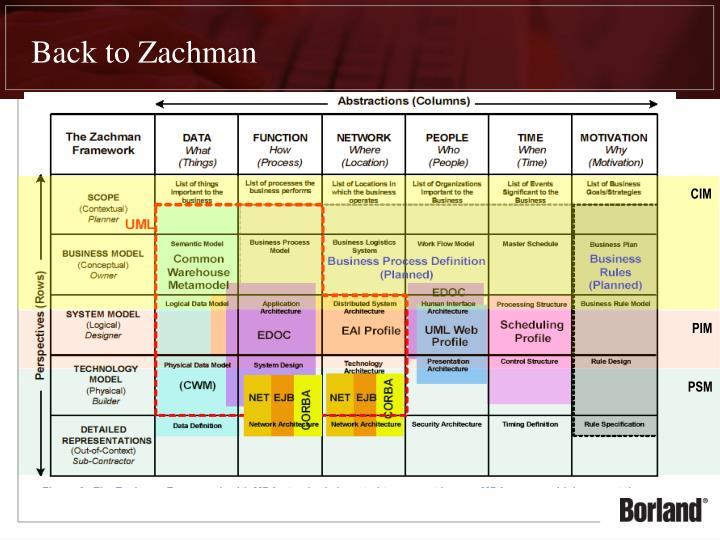 Back to Zachman