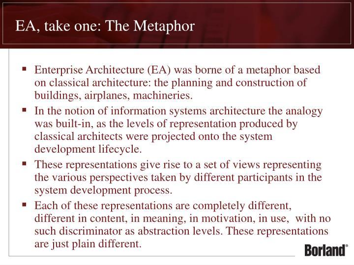 EA, take one: The Metaphor