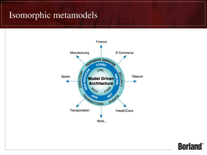Isomorphic metamodels