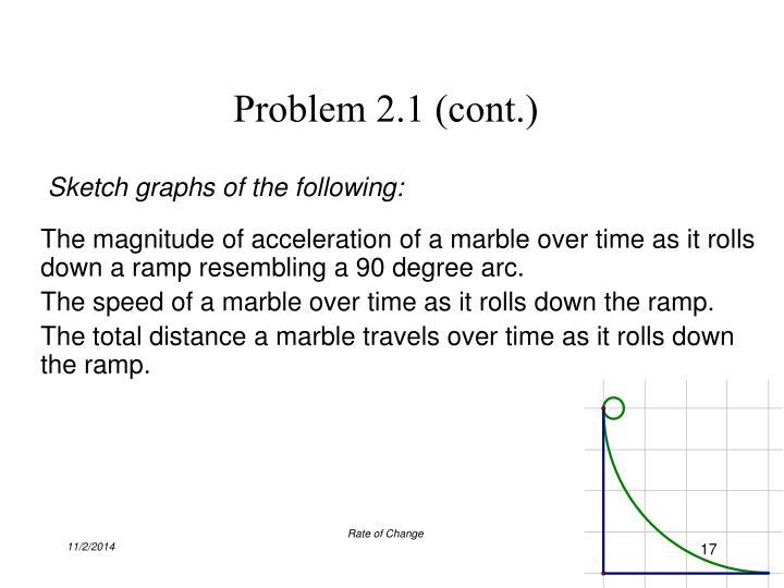 Problem 2.1 (cont.)