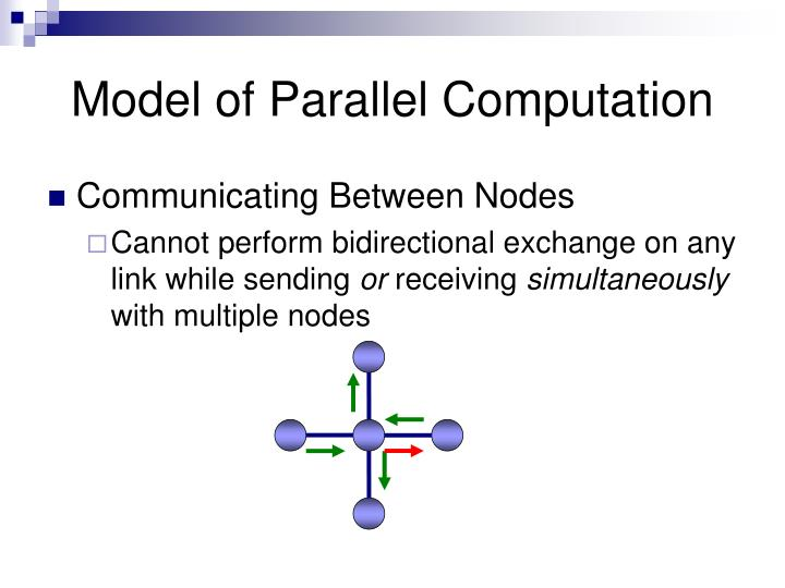 Model of Parallel Computation