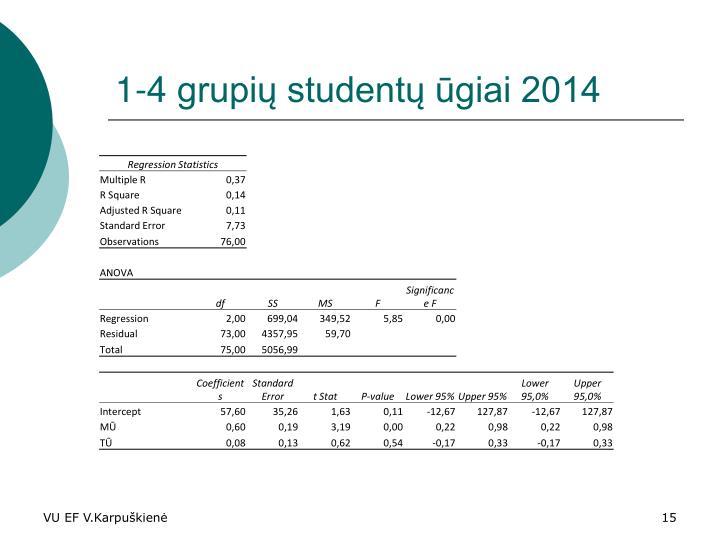 1-4 grupių studentų ūgiai 2014