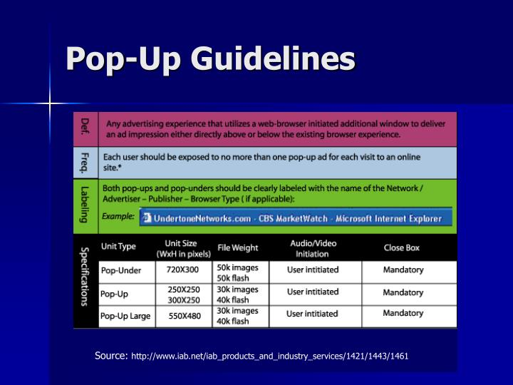 Pop-Up Guidelines