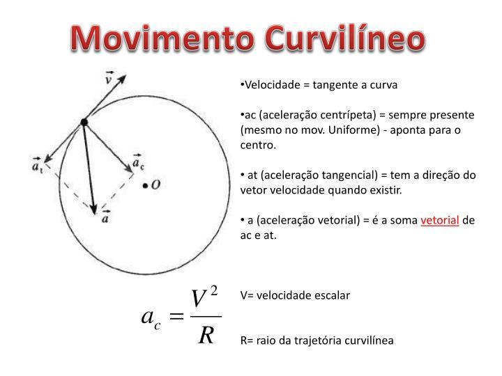 Movimento Curvilíneo