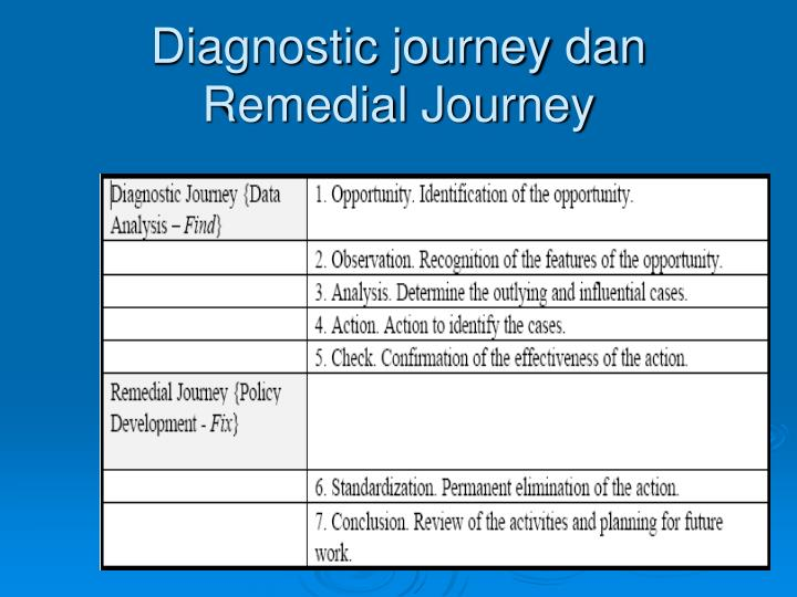 Diagnostic journey dan Remedial Journey