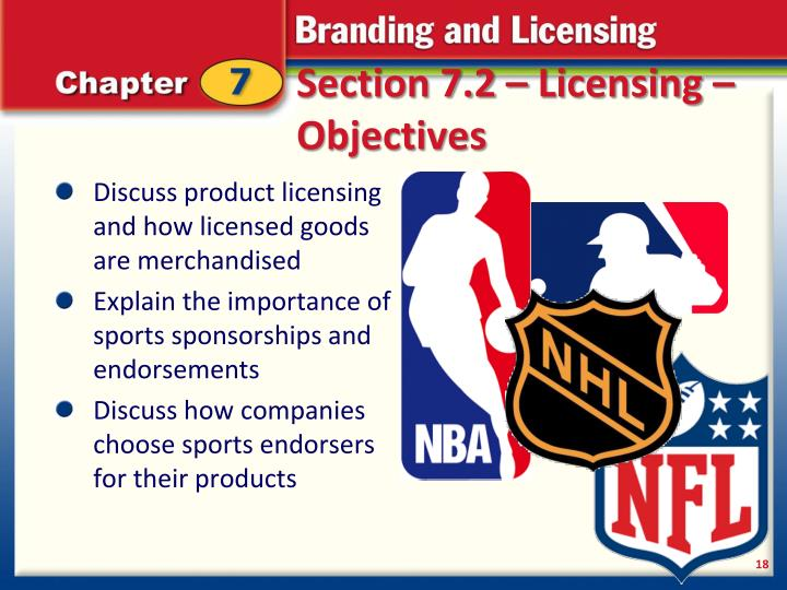 Section 7.2 – Licensing –  Objectives