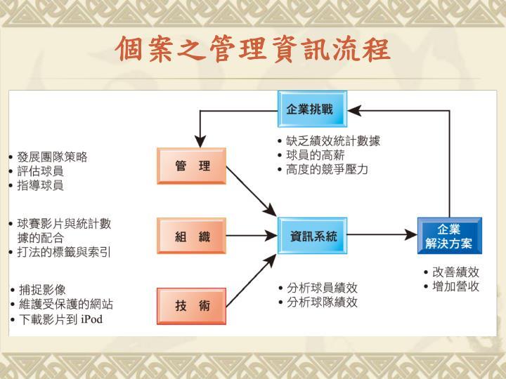 個案之管理資訊流程