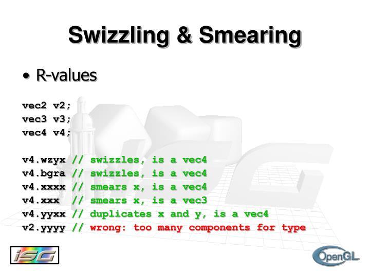 Swizzling & Smearing