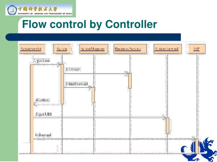 Flow control by Controller