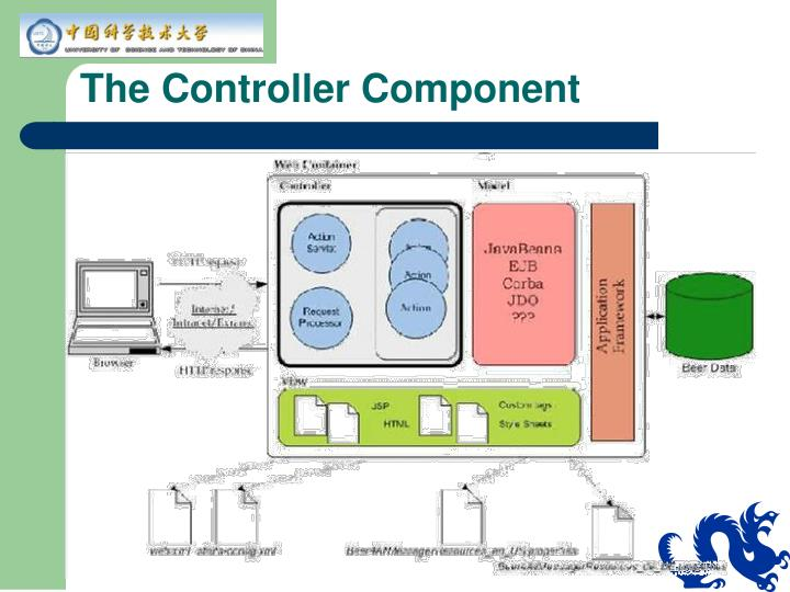 The Controller Component