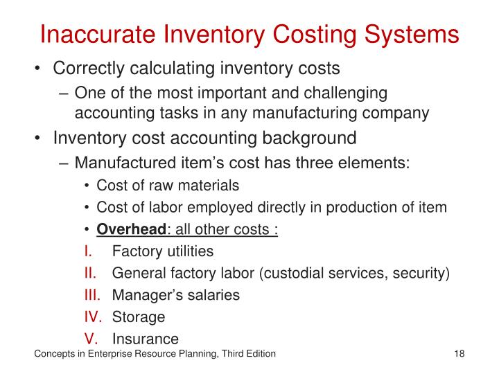 Inaccurate Inventory Costing Systems