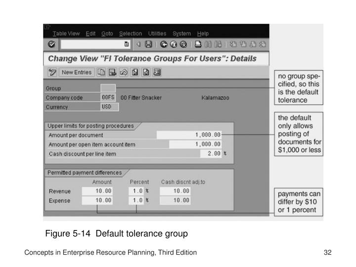 Figure 5-14  Default tolerance group