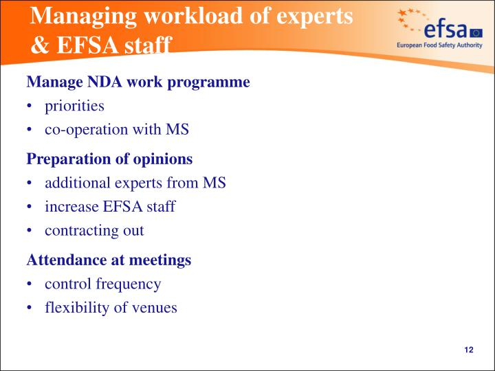 Managing workload of experts