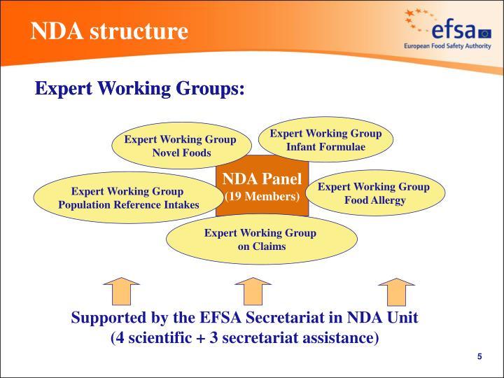 NDA structure