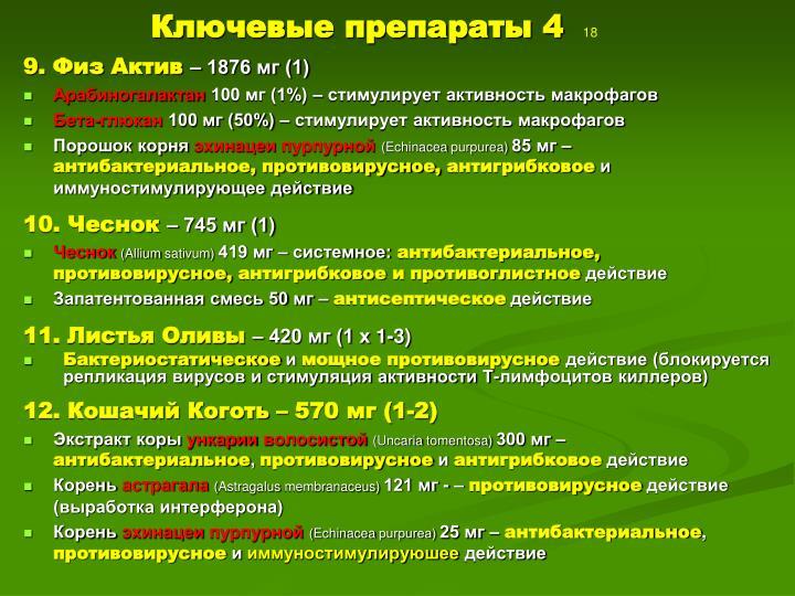 Ключевые препараты 4