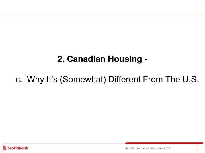 Canadian Housing -