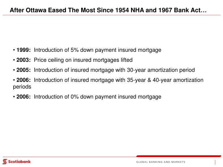 After Ottawa Eased The Most Since 1954 NHA and 1967 Bank Act…