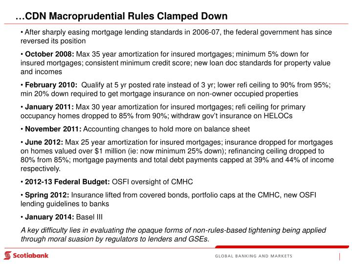 …CDN Macroprudential Rules Clamped Down