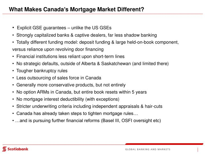 What Makes Canada's Mortgage Market Different?