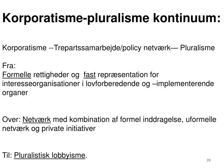 Korporatisme-pluralisme kontinuum: