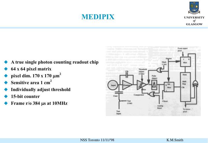 MEDIPIX