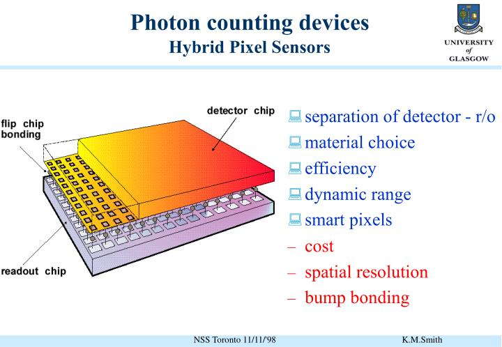 Photon counting devices