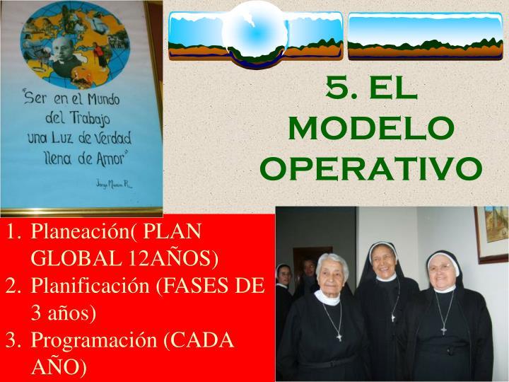 5. EL MODELO OPERATIVO
