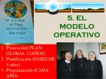 5 el modelo operativo