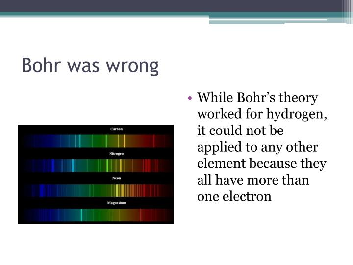 Bohr was wrong